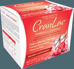 cranlac package